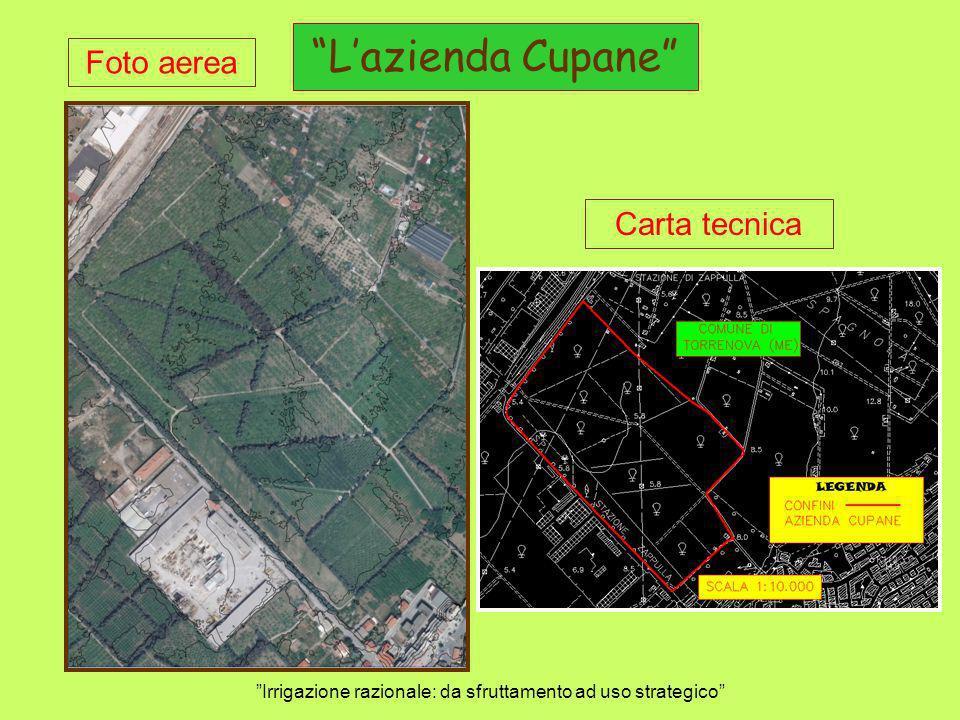 Lazienda Cupane Irrigazione razionale: da sfruttamento ad uso strategico Foto aerea Carta tecnica