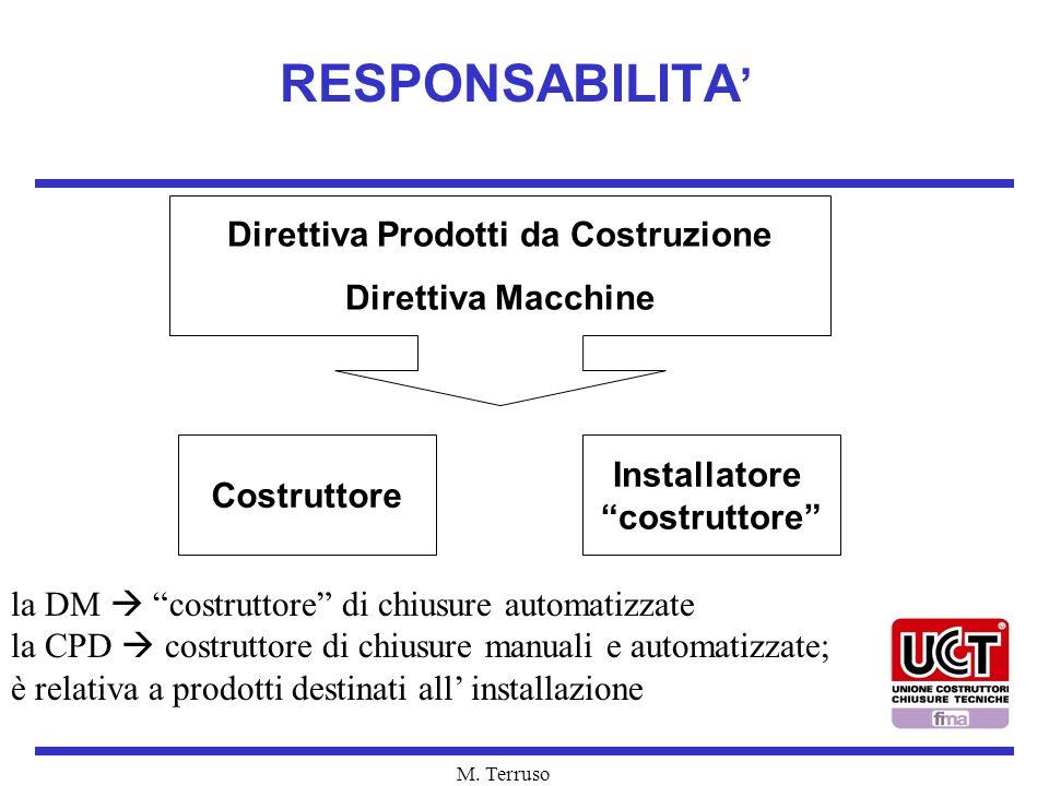 M. Terruso RESPONSABILITA Direttiva Prodotti da Costruzione Direttiva Macchine Costruttore Installatore costruttore la DM costruttore di chiusure auto