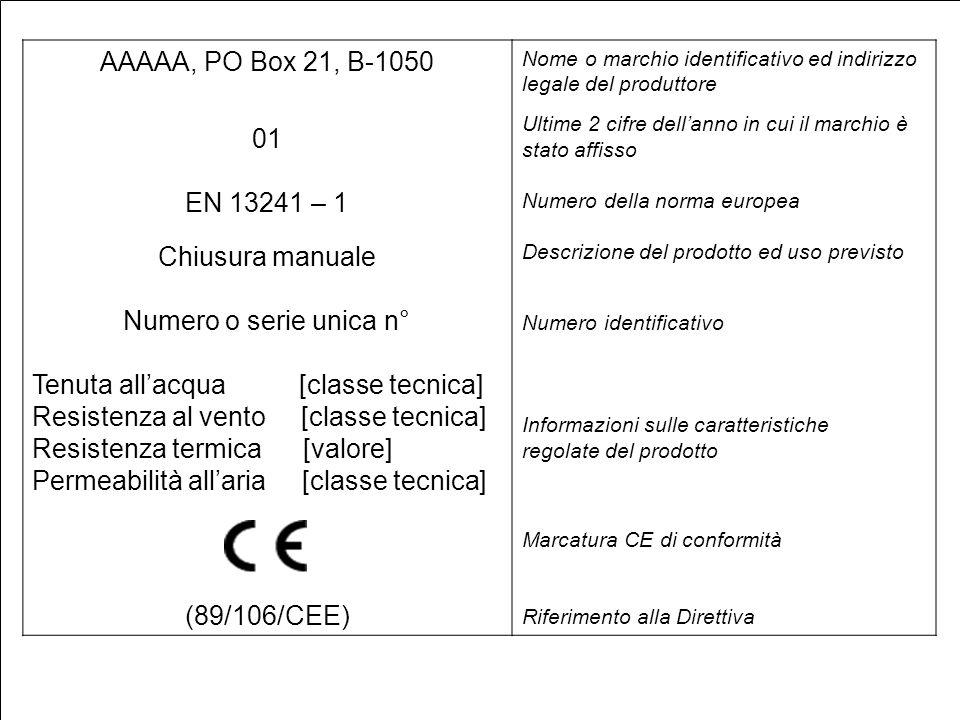 M. Terruso AAAAA, PO Box 21, B-1050 01 EN 13241 – 1 Chiusura manuale Numero o serie unica n° Tenuta allacqua [classe tecnica] Resistenza al vento [cla