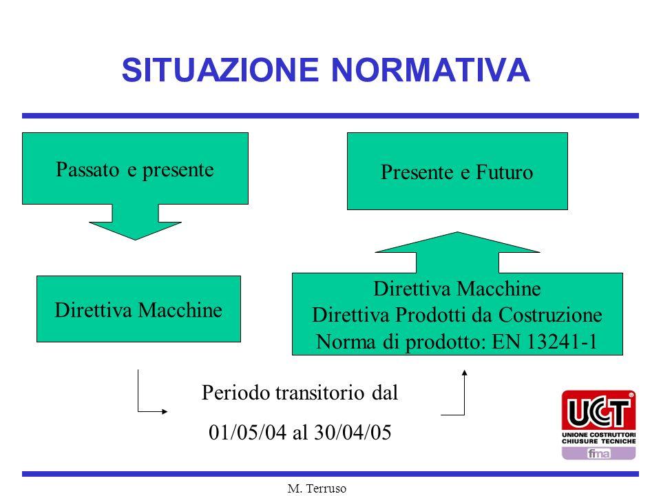 M. Terruso SITUAZIONE NORMATIVA Passato e presente Direttiva Macchine Periodo transitorio dal 01/05/04 al 30/04/05 Direttiva Macchine Direttiva Prodot