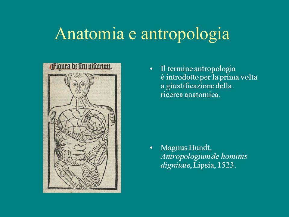 Anatomia e antropologia Il termine antropologia è introdotto per la prima volta a giustificazione della ricerca anatomica. Magnus Hundt, Antropologium
