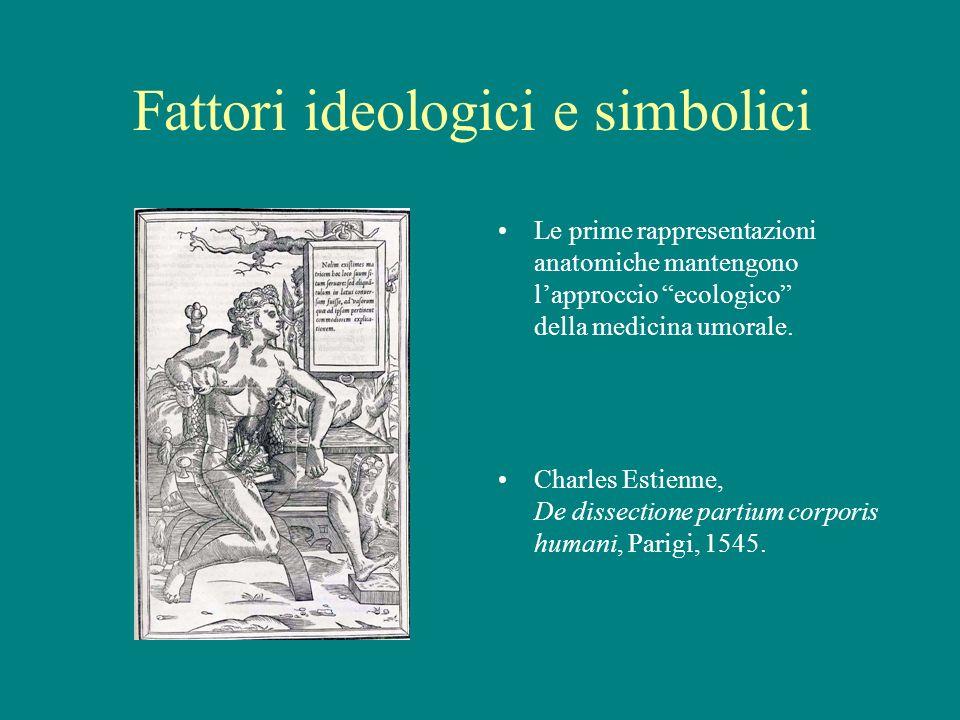 Fattori ideologici e simbolici Le prime rappresentazioni anatomiche mantengono lapproccio ecologico della medicina umorale. Charles Estienne, De disse