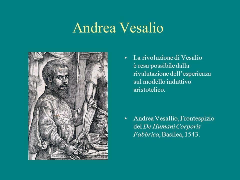 Andrea Vesalio La rivoluzione di Vesalio è resa possibile dalla rivalutazione dellesperienza sul modello induttivo aristotelico. Andrea Vesallio, Fron