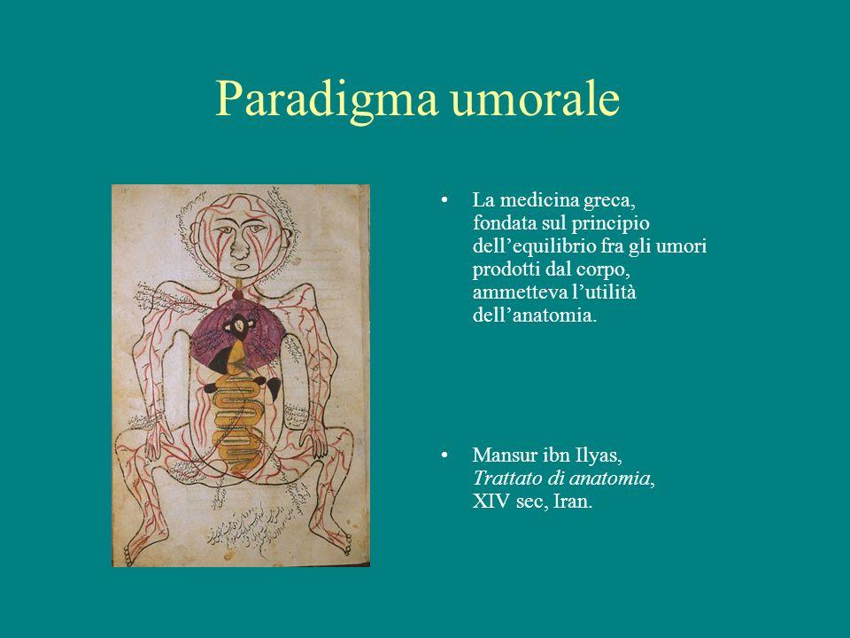 Paradigma umorale La medicina greca, fondata sul principio dellequilibrio fra gli umori prodotti dal corpo, ammetteva lutilità dellanatomia. Mansur ib