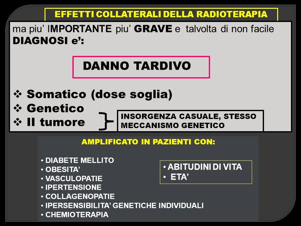 EFFETTI COLLATERALI DELLA RADIOTERAPIA ma piu IMPORTANTE piu GRAVE e talvolta di non facile DIAGNOSI e: DANNO TARDIVO Somatico (dose soglia) Genetico