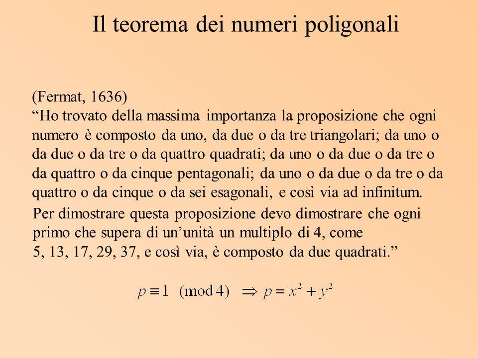Il teorema dei numeri poligonali (Fermat, 1636) Ho trovato della massima importanza la proposizione che ogni numero è composto da uno, da due o da tre triangolari; da uno o da due o da tre o da quattro quadrati; da uno o da due o da tre o da quattro o da cinque pentagonali; da uno o da due o da tre o da quattro o da cinque o da sei esagonali, e così via ad infinitum.