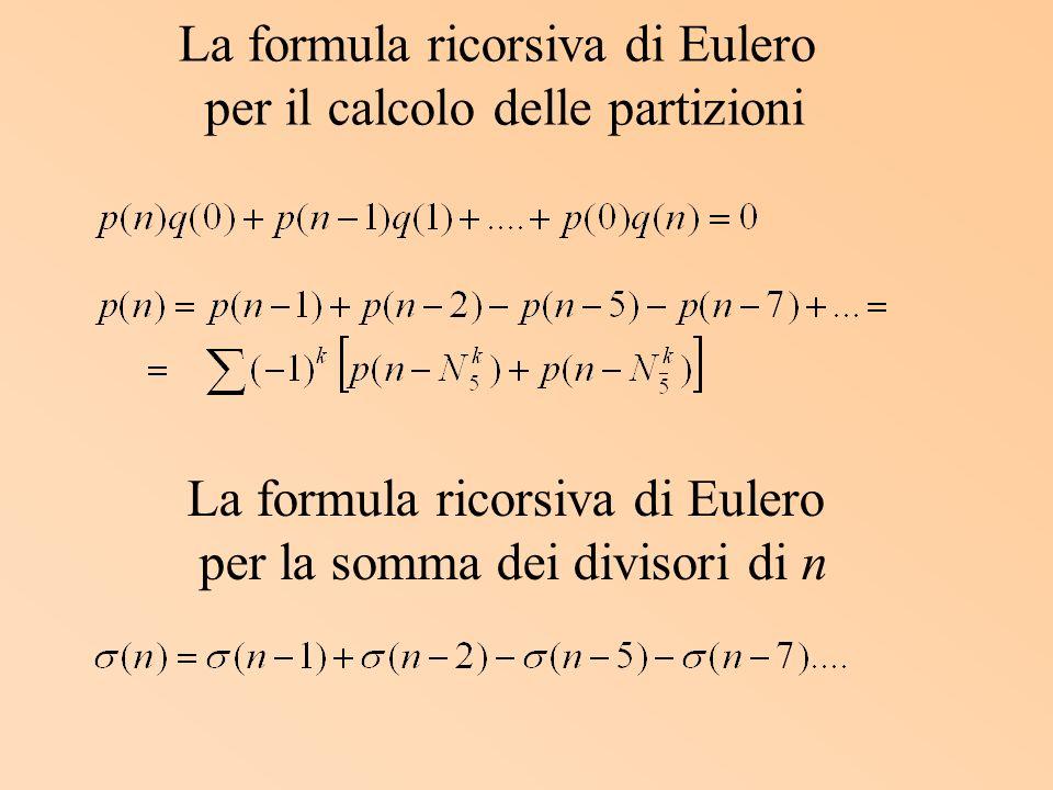 La formula ricorsiva di Eulero per il calcolo delle partizioni La formula ricorsiva di Eulero per la somma dei divisori di n
