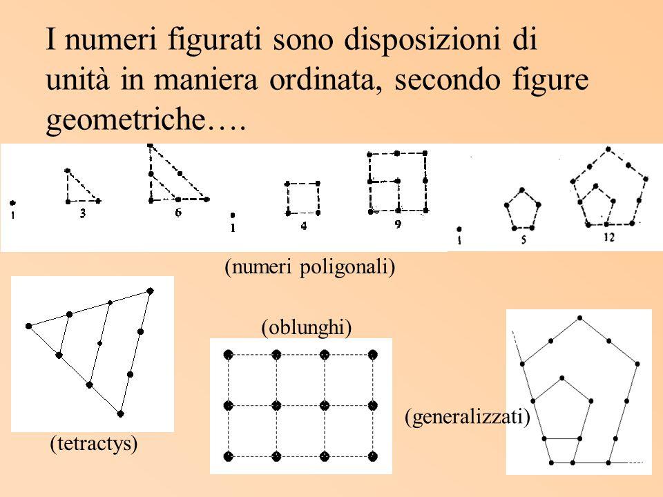 I numeri figurati sono disposizioni di unità in maniera ordinata, secondo figure geometriche….