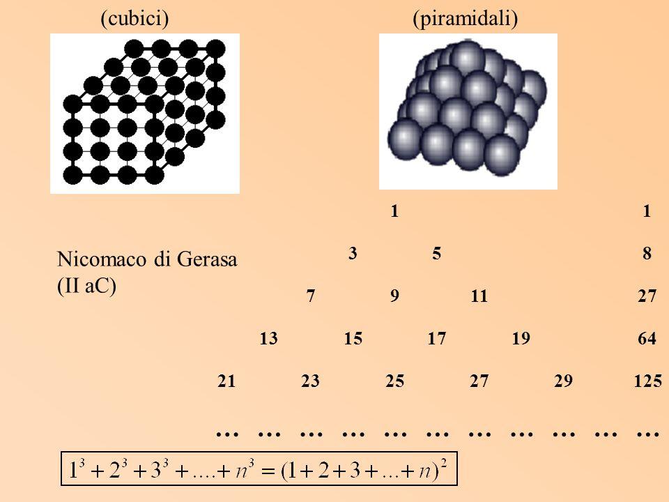 (cubici)(piramidali) 11 358 791127 1315171964 2123252729125 …………………………… Nicomaco di Gerasa (II aC)