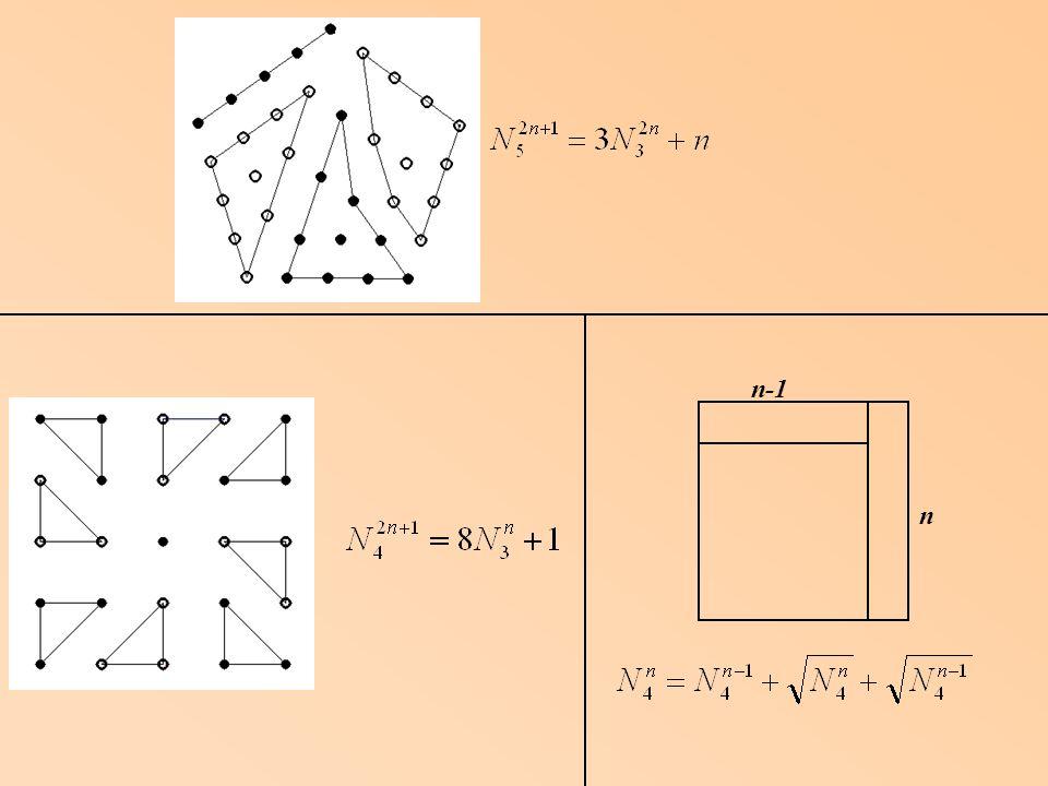 Numeri poligonali quadrati pentagonali esagonali …………………… numeri triangolari