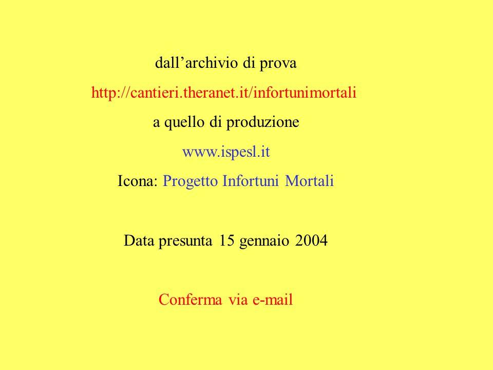 dallarchivio di prova http://cantieri.theranet.it/infortunimortali a quello di produzione www.ispesl.it Icona: Progetto Infortuni Mortali Data presunta 15 gennaio 2004 Conferma via e-mail