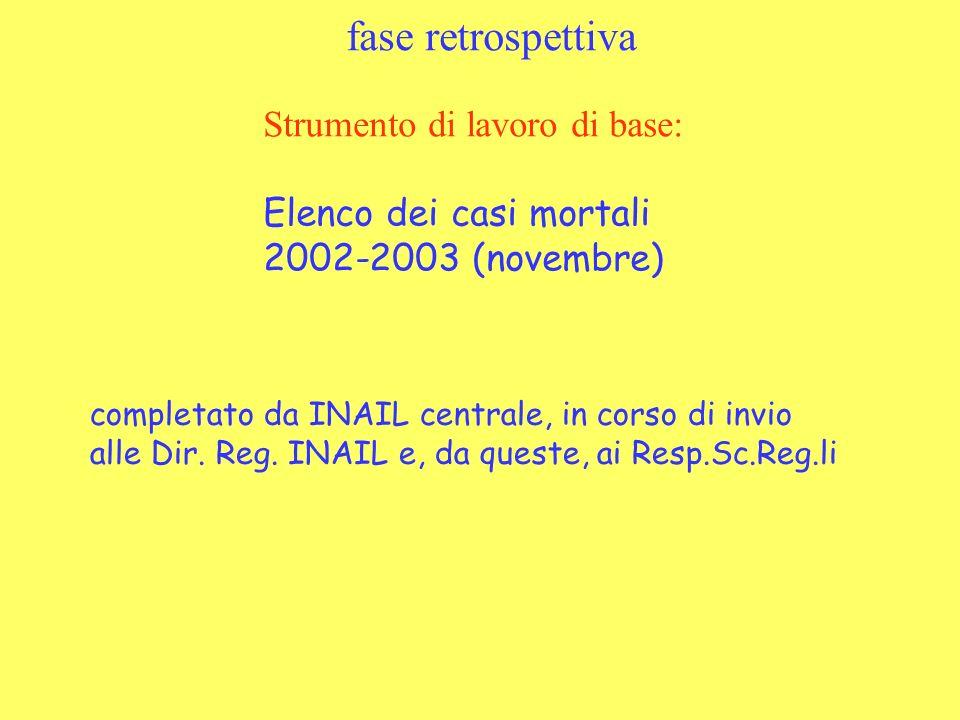 Strumento di lavoro di base: Elenco dei casi mortali 2002-2003 (novembre) completato da INAIL centrale, in corso di invio alle Dir.