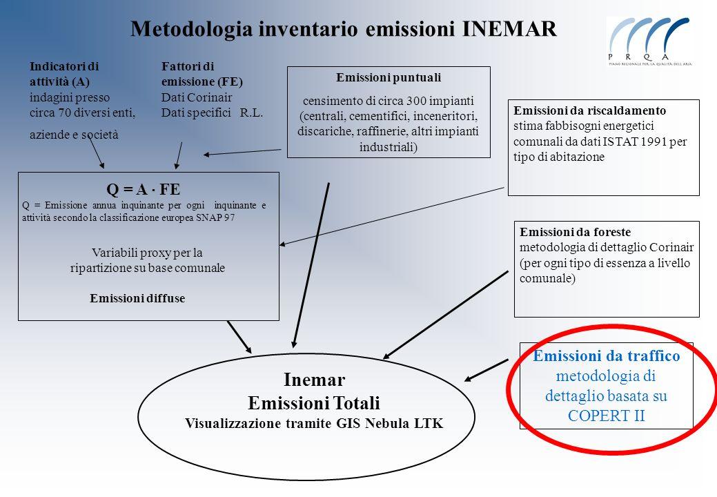Metodologia inventario emissioni INEMAR Q = A FE Q = Emissione annua inquinante per ogni inquinante e attività secondo la classificazione europea SNAP