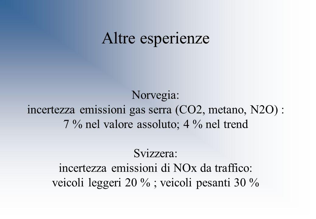 Altre esperienze Norvegia: incertezza emissioni gas serra (CO2, metano, N2O) : 7 % nel valore assoluto; 4 % nel trend Svizzera: incertezza emissioni d