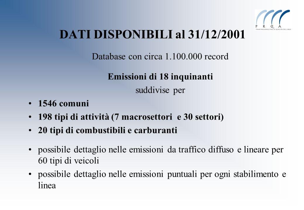 DATI DISPONIBILI al 31/12/2001 Database con circa 1.100.000 record Emissioni di 18 inquinanti suddivise per 1546 comuni 198 tipi di attività (7 macros