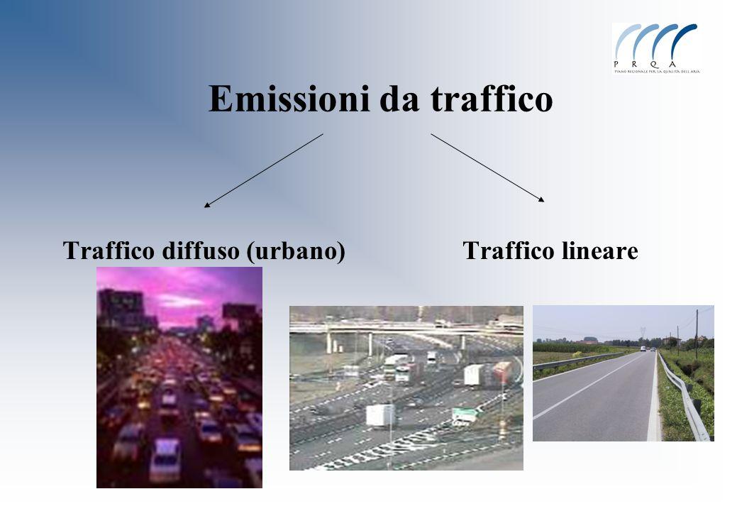 Emissioni da traffico Traffico diffuso (urbano)Traffico lineare