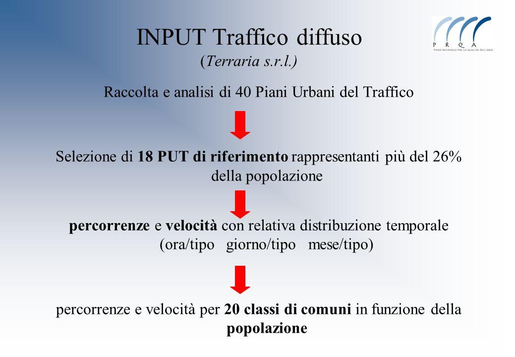 INPUT Traffico diffuso (Terraria s.r.l.) Raccolta e analisi di 40 Piani Urbani del Traffico Selezione di 18 PUT di riferimento rappresentanti più del