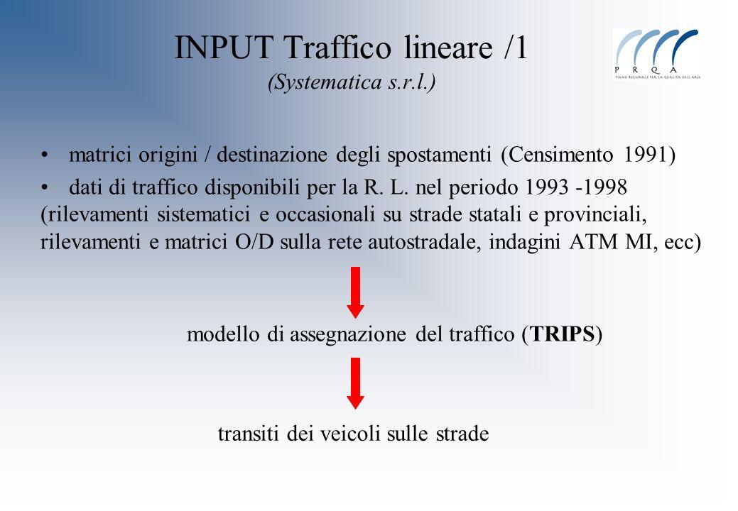 matrici origini / destinazione degli spostamenti (Censimento 1991) dati di traffico disponibili per la R. L. nel periodo 1993 -1998 (rilevamenti siste