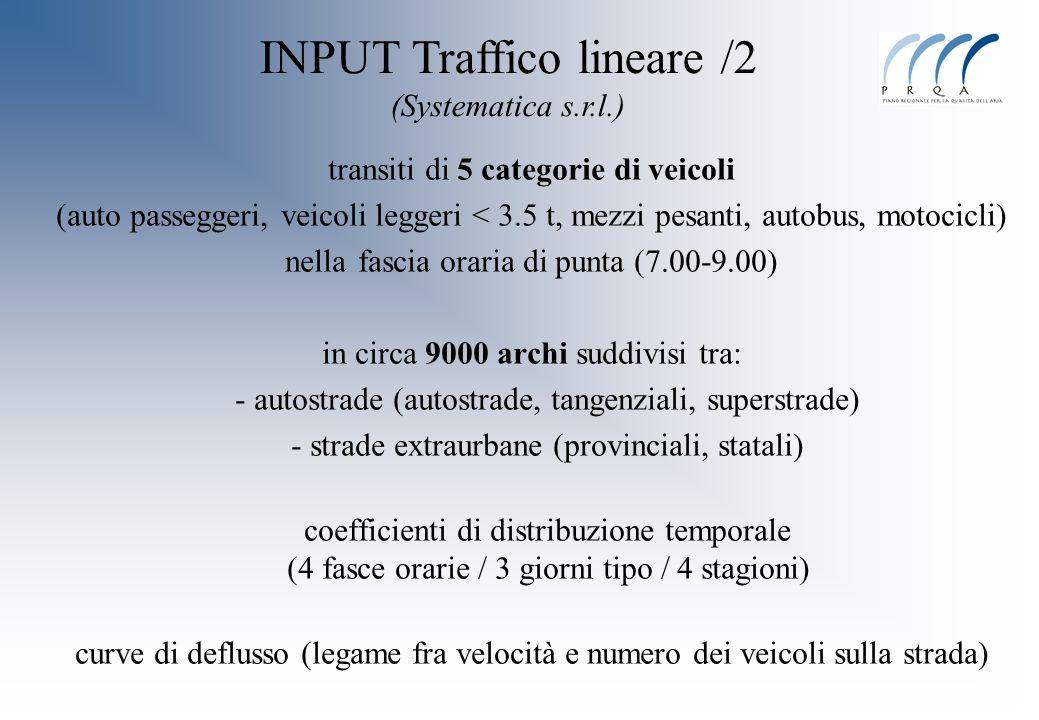 INPUT Traffico lineare /2 (Systematica s.r.l.) transiti di 5 categorie di veicoli (auto passeggeri, veicoli leggeri < 3.5 t, mezzi pesanti, autobus, m