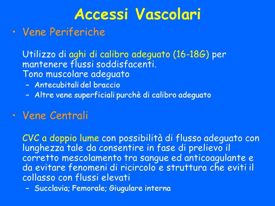 Accessi Vascolari Vene Periferiche Utilizzo di aghi di calibro adeguato (16-18G) per mantenere flussi soddisfacenti.