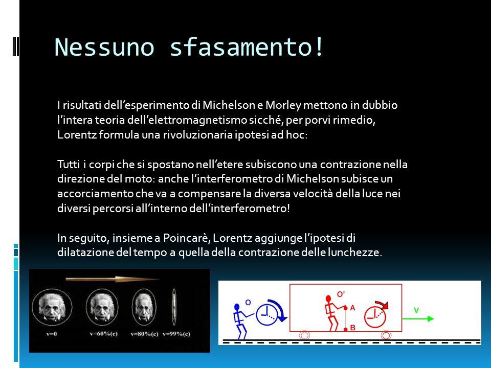 Nessuno sfasamento! I risultati dellesperimento di Michelson e Morley mettono in dubbio lintera teoria dellelettromagnetismo sicché, per porvi rimedio