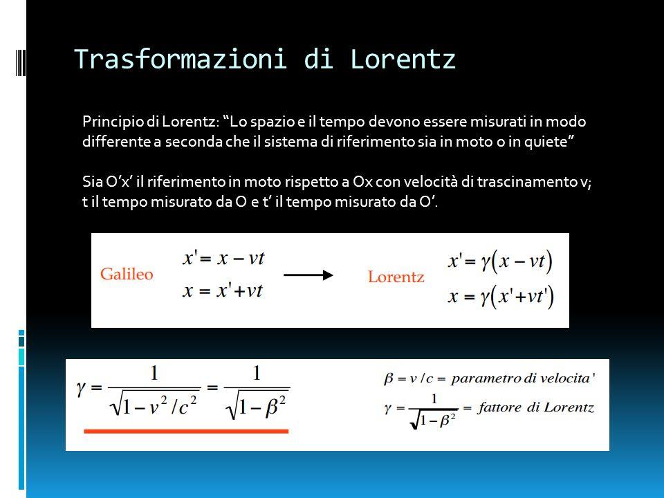 Trasformazioni di Lorentz Principio di Lorentz: Lo spazio e il tempo devono essere misurati in modo differente a seconda che il sistema di riferimento