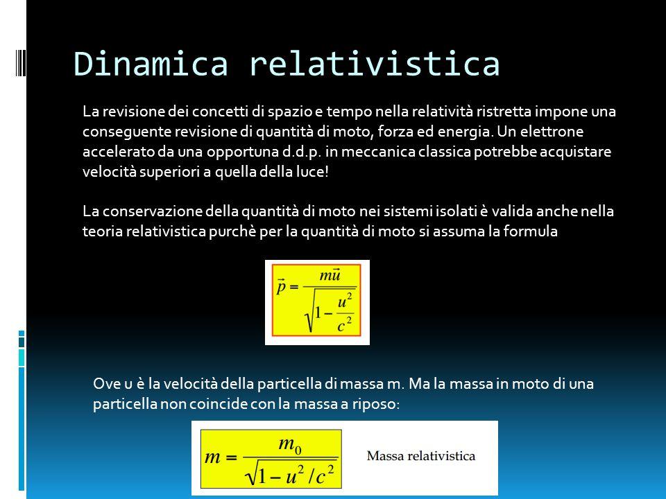 Dinamica relativistica La revisione dei concetti di spazio e tempo nella relatività ristretta impone una conseguente revisione di quantità di moto, fo