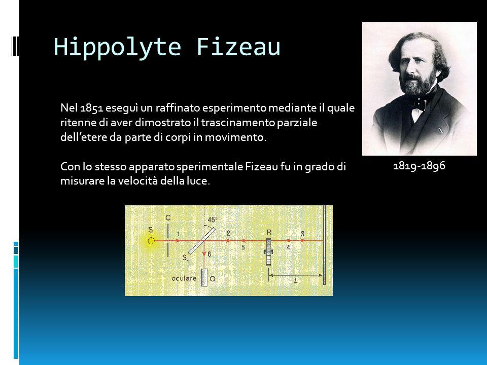 Hippolyte Fizeau 1819-1896 Nel 1851 eseguì un raffinato esperimento mediante il quale ritenne di aver dimostrato il trascinamento parziale delletere d