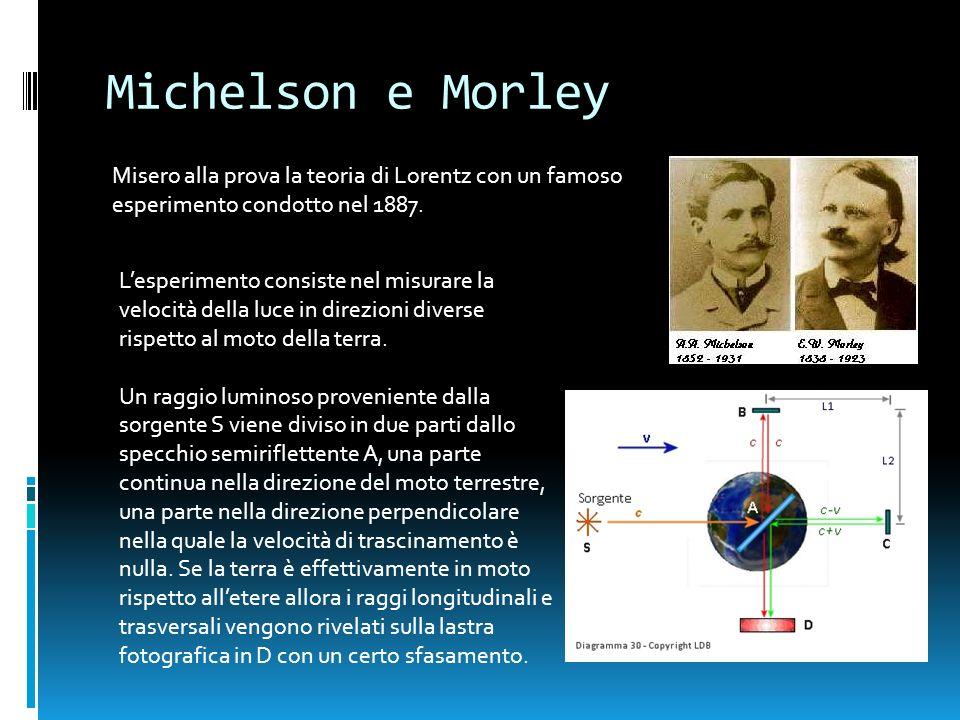 Michelson e Morley Misero alla prova la teoria di Lorentz con un famoso esperimento condotto nel 1887. Lesperimento consiste nel misurare la velocità