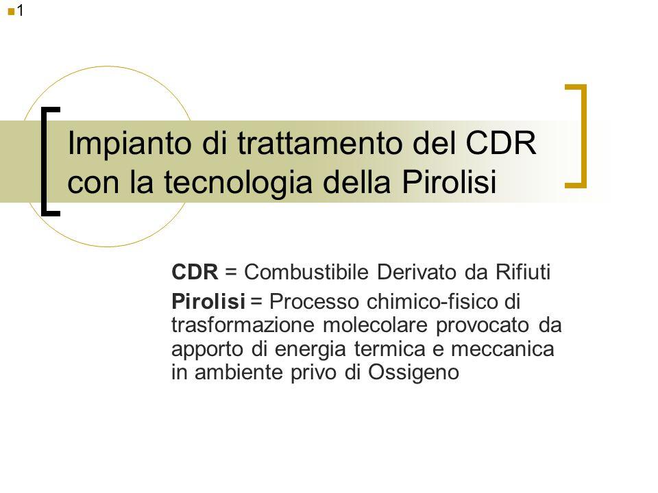 Impianto di trattamento del CDR con la tecnologia della Pirolisi CDR = Combustibile Derivato da Rifiuti Pirolisi = Processo chimico-fisico di trasform