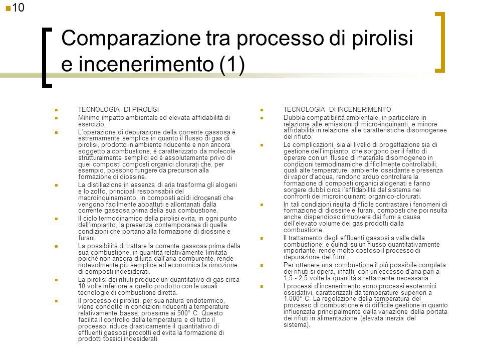 Comparazione tra processo di pirolisi e incenerimento (1) TECNOLOGIA DI PIROLISI Minimo impatto ambientale ed elevata affidabilità di esercizio. L'ope