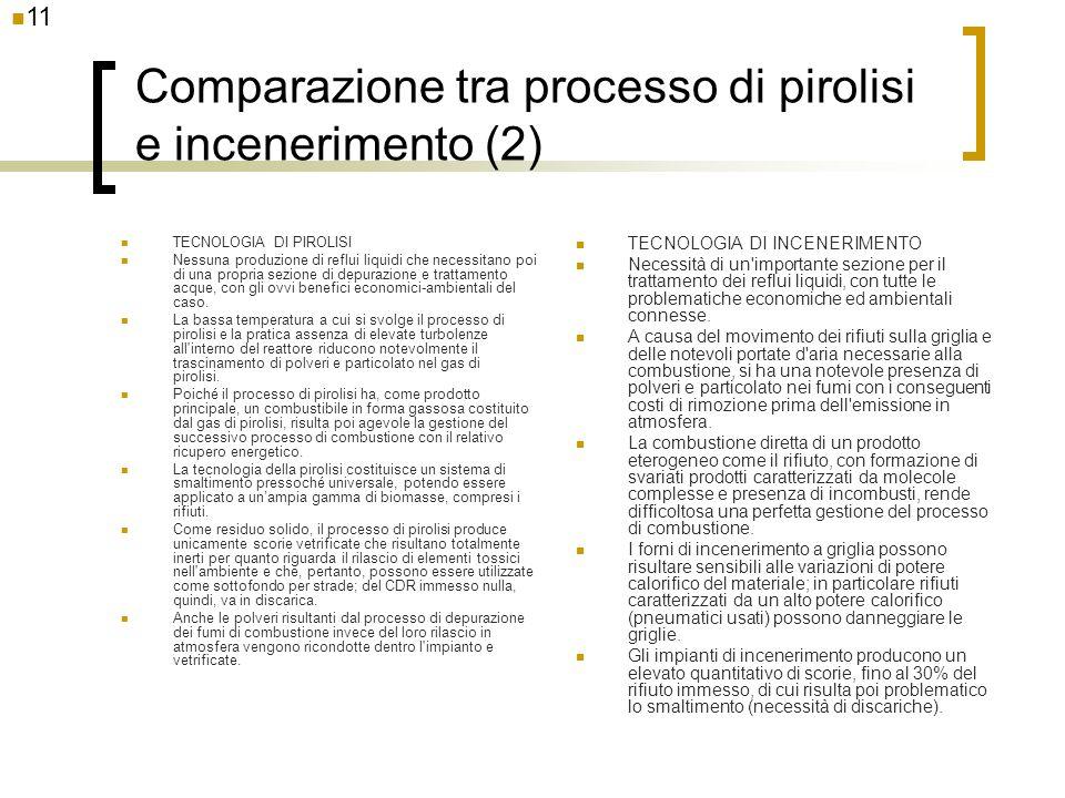Comparazione tra processo di pirolisi e incenerimento (2) TECNOLOGIA DI PIROLISI Nessuna produzione di reflui liquidi che necessitano poi di una propr