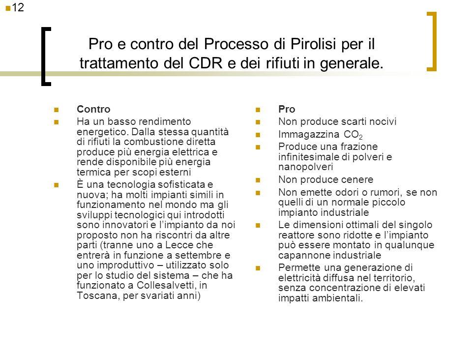 Pro e contro del Processo di Pirolisi per il trattamento del CDR e dei rifiuti in generale. Contro Ha un basso rendimento energetico. Dalla stessa qua