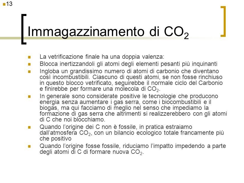 Immagazzinamento di CO 2 La vetrificazione finale ha una doppia valenza: Blocca inertizzandoli gli atomi degli elementi pesanti più inquinanti Ingloba