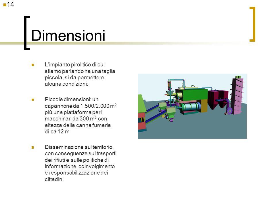 Dimensioni Limpianto pirolitico di cui stiamo parlando ha una taglia piccola, sì da permettere alcune condizioni: Piccole dimensioni: un capannone da