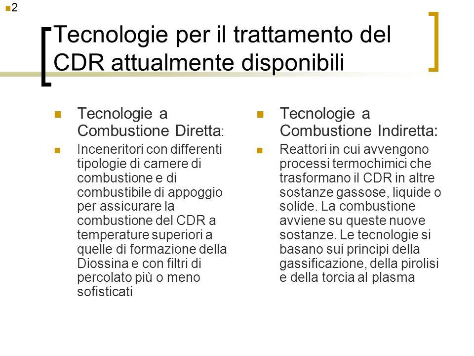 Tecnologie per il trattamento del CDR attualmente disponibili Tecnologie a Combustione Diretta : Inceneritori con differenti tipologie di camere di co