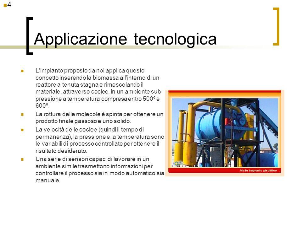 Applicazione tecnologica Limpianto proposto da noi applica questo concetto inserendo la biomassa allinterno di un reattore a tenuta stagna e rimescola