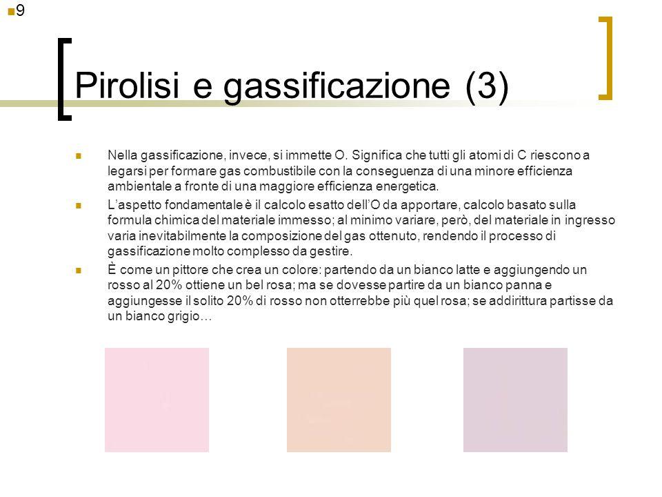 Pirolisi e gassificazione (3) Nella gassificazione, invece, si immette O. Significa che tutti gli atomi di C riescono a legarsi per formare gas combus