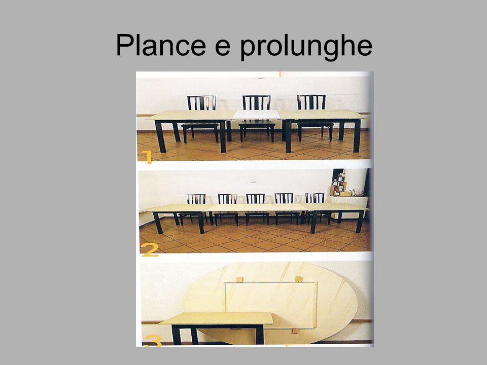 Plance e prolunghe