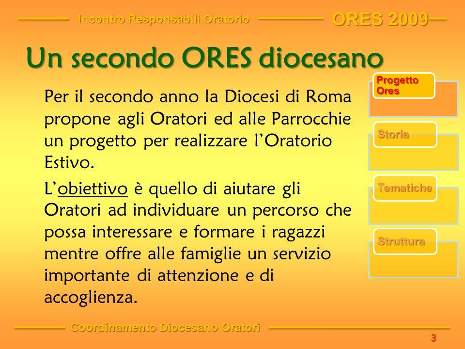 Un secondo ORES diocesano Per il secondo anno la Diocesi di Roma propone agli Oratori ed alle Parrocchie un progetto per realizzare lOratorio Estivo.