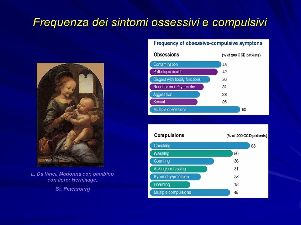 Frequenza dei sintomi ossessivi e compulsivi L.Da Vinci.