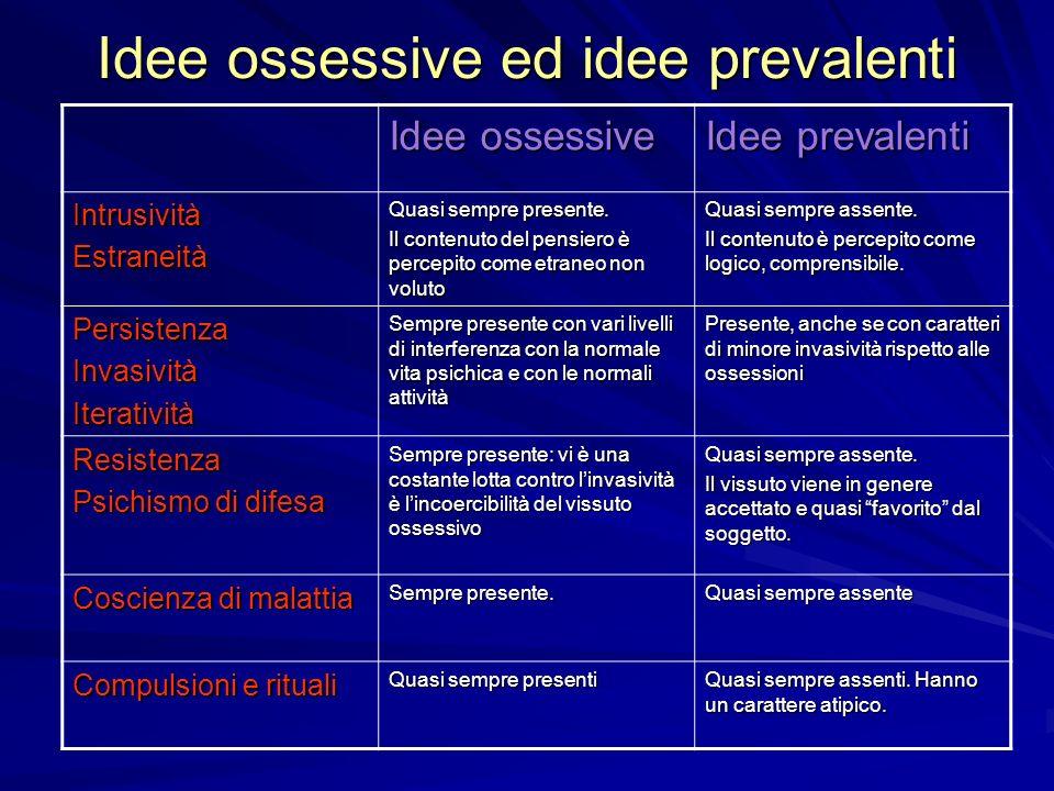 Idee ossessive ed idee prevalenti Idee ossessive Idee prevalenti IntrusivitàEstraneità Quasi sempre presente.