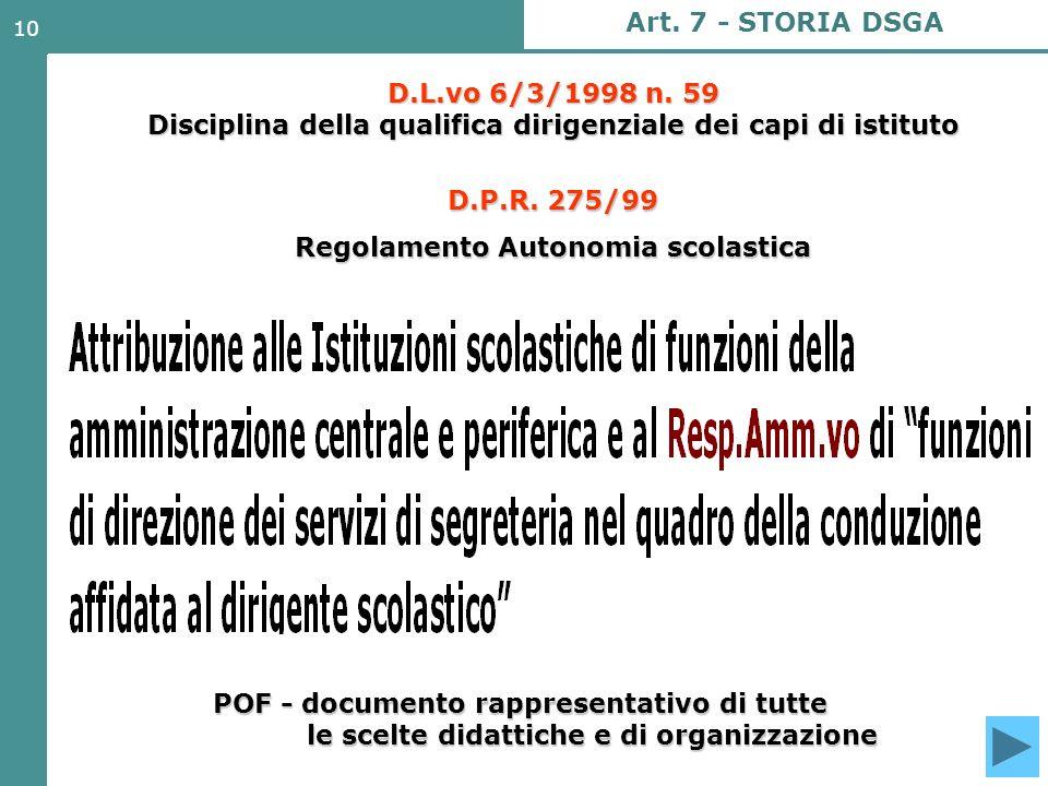 10 POF - documento rappresentativo di tutte le scelte didattiche e di organizzazione D.L.vo 6/3/1998 n. 59 Disciplina della qualifica dirigenziale dei
