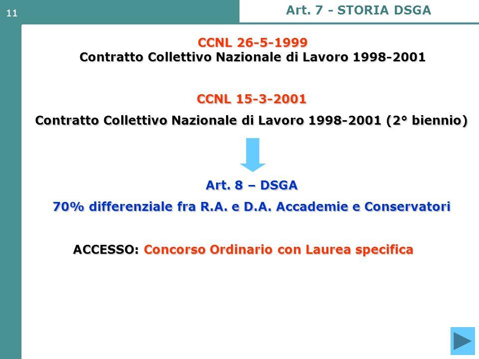 11 CCNL 26-5-1999 Contratto Collettivo Nazionale di Lavoro 1998-2001 Art. 7 - STORIA DSGA CCNL 15-3-2001 Contratto Collettivo Nazionale di Lavoro 1998