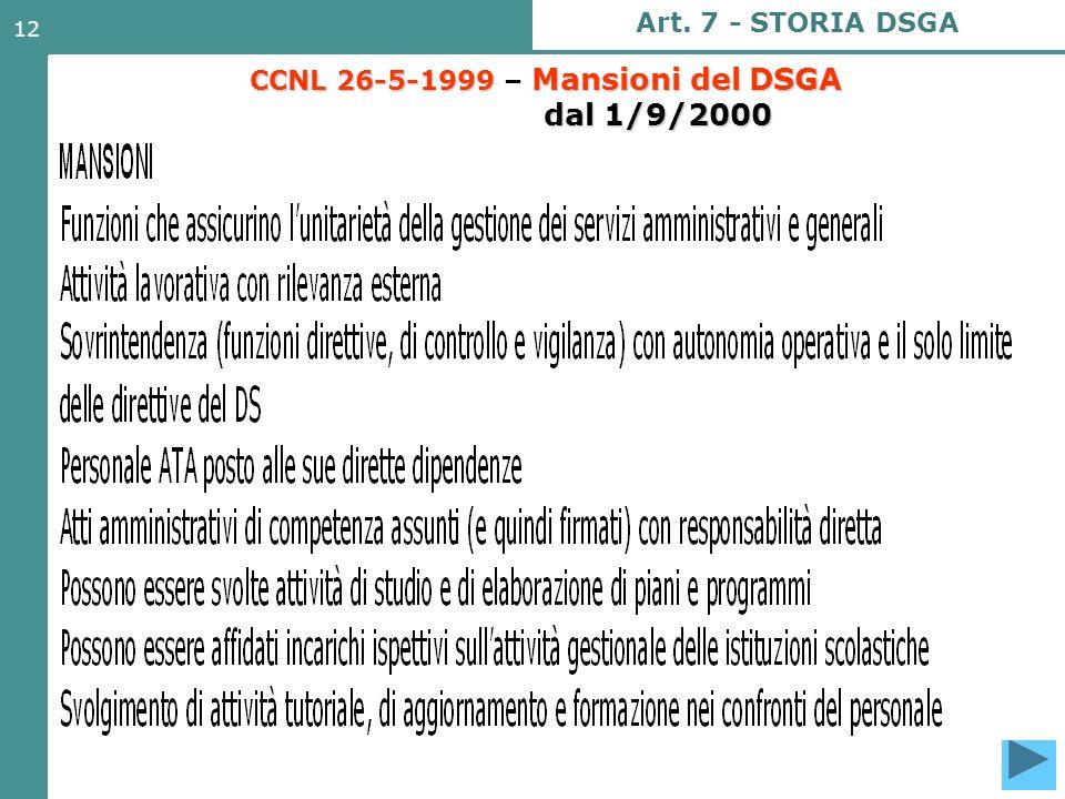 12 CCNL 26-5-1999 Mansioni delDSGA dal 1/9/2000 CCNL 26-5-1999 – Mansioni del DSGA dal 1/9/2000 Art. 7 - STORIA DSGA