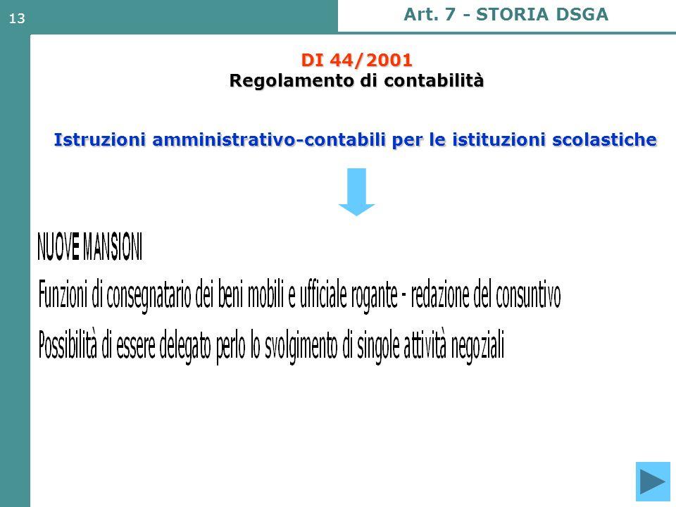 13 DI 44/2001 Regolamento di contabilità Art. 7 - STORIA DSGA Istruzioni amministrativo-contabili per le istituzioni scolastiche