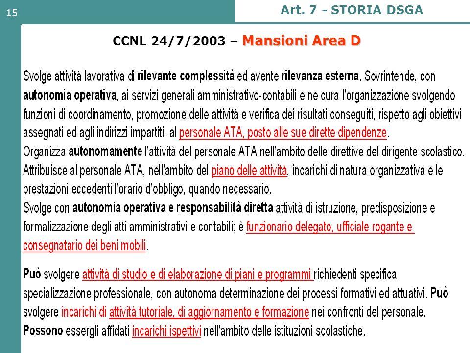 15 Mansioni Area D CCNL 24/7/2003 – Mansioni Area D Art. 7 - STORIA DSGA