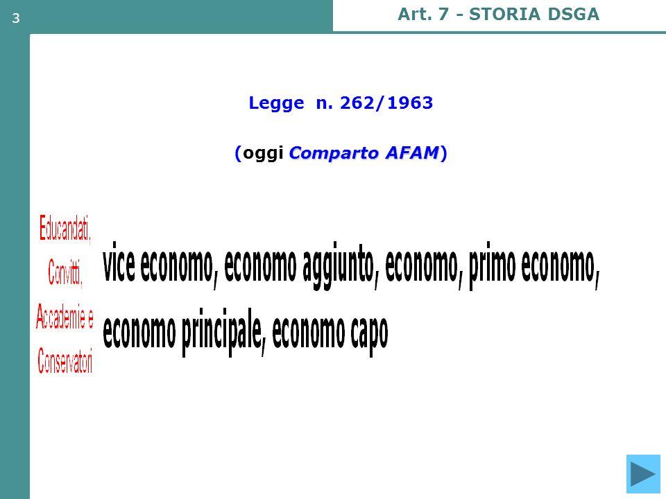 3 Legge n. 262/1963 Comparto AFAM (oggi Comparto AFAM) Art. 7 - STORIA DSGA