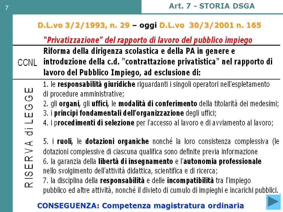 7 CONSEGUENZA: Competenza magistratura ordinaria D.L.vo 3/2/1993, n. 29 – oggi D.L.vo 30/3/2001 n. 165 Art. 7 - STORIA DSGA