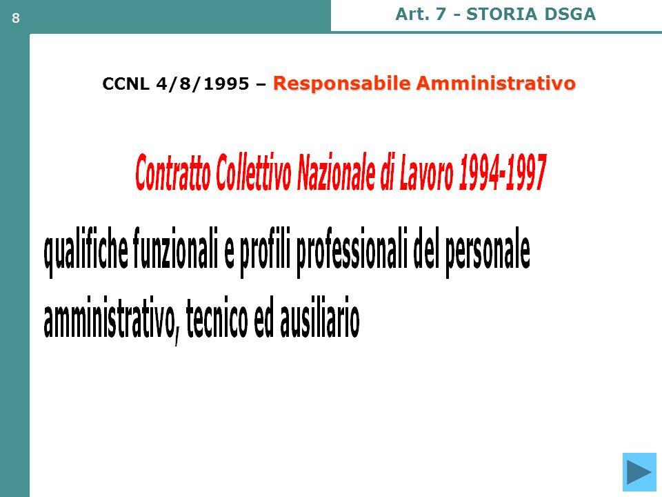 9 Mansioni delResponsabile Ammi.vo CCNL 4/8/1995 – Mansioni del Responsabile Ammi.vo Art.
